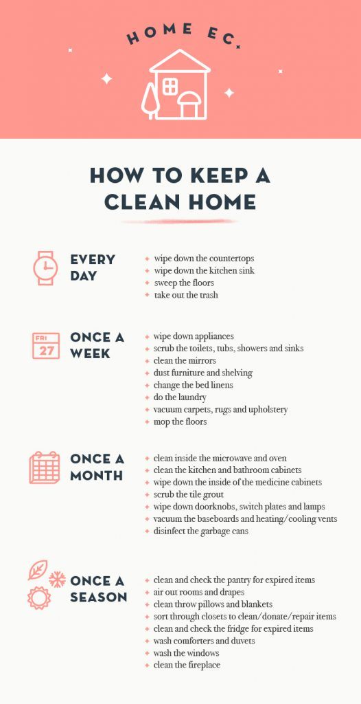 HomeEc.-How-To-Keep-A-Clean-Home2